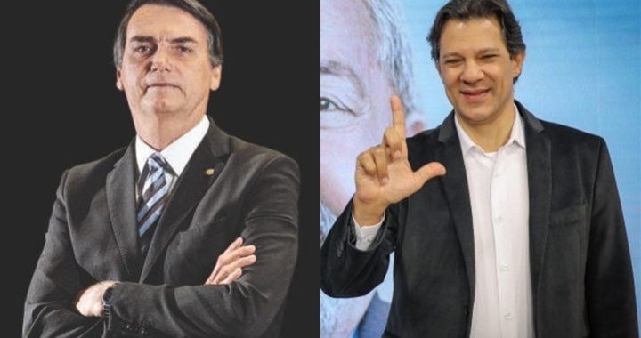 Com 68,27% de urnas apuradas, Jair Bolsonaro lidera com 46,38% e Haddad tem 25,25%